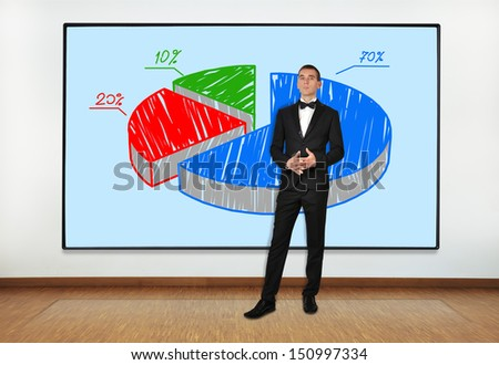 businessman in office and big plasma with pie graph