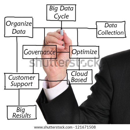 Businessman in suit drawing a big data diagram - stock photo
