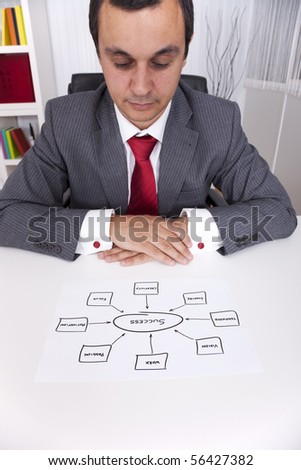Businessman looking to a website diagram solution (selective focus). - stock photo