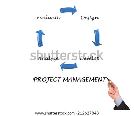 Businessman presenting Success flow chart - stock photo