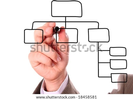 businessman's hand drawing an organization chart on a white board