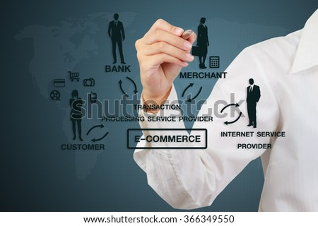 businessman showing circular diagram of structure of e-commerce organization on virtual screen