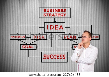 businessman standing near a concrete wall with drawing business concept - stock photo