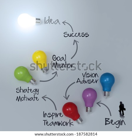 businessman walking to light bulb 3d idea diagram as success concept  - stock photo