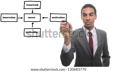 Businessman with English Diagram - stock photo
