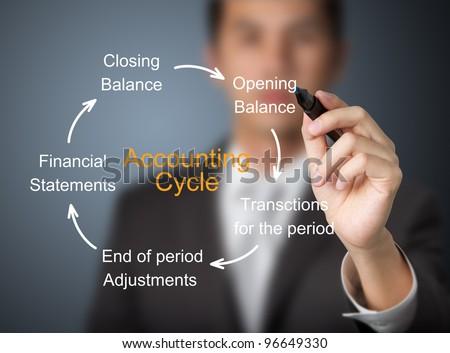 businessman writing accounting cycle - stock photo