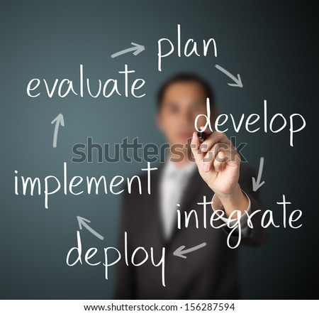 businessman writing business improvement cycle plan - develop - integrate - deploy - implement - evaluate - stock photo