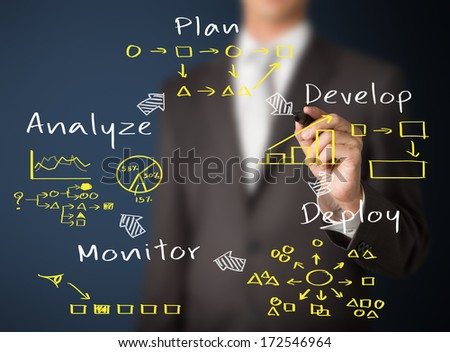 businessman writing business process cycle - stock photo