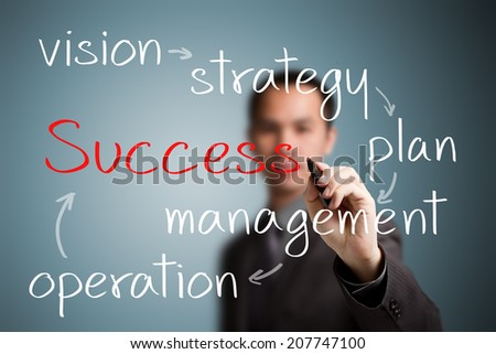 businessman writing business success path - stock photo