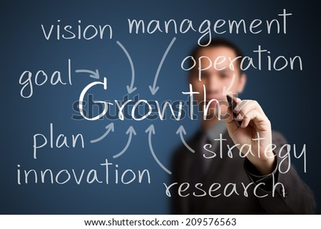 businessman writing concept of business growth