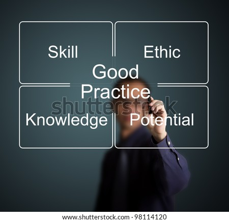 businessman writing good practice concept skill - ethic - knowledge - potential - stock photo
