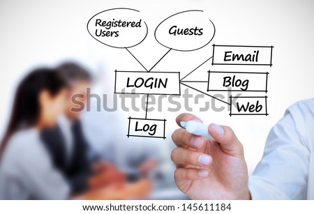 Businessman writing login terms in front of a business team