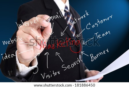 Businessman writing marketing for build his business