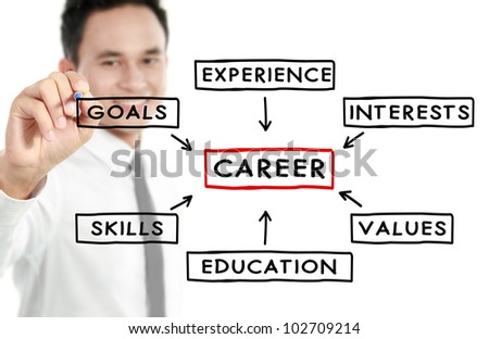 Businessman writing plan for a successful career