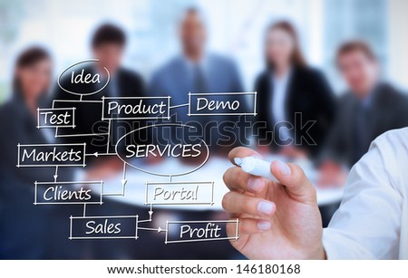 Businessman writing words about business in front of a business team - stock photo