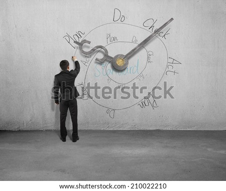 businessmen drawing PDCA circle with clock and dollar on concrete wall  - stock photo