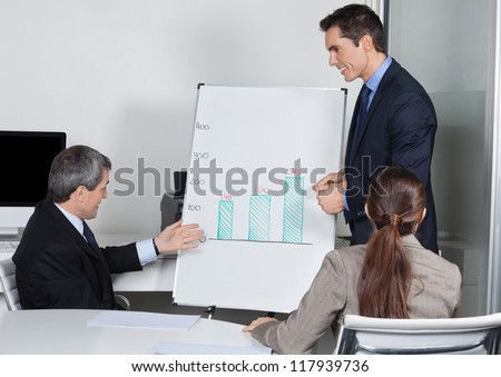 Businesspeople with whiteboard discussing strategy in a meeting