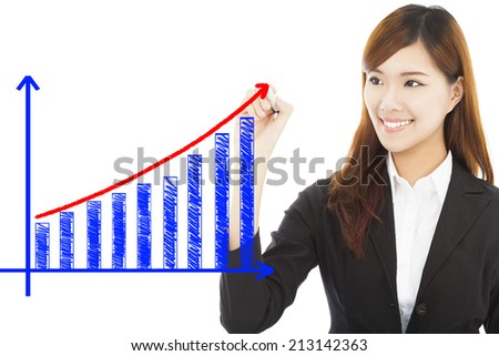 businesswoman draw a marketing growth chart over white background