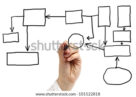 Businesswoman drawing business chart diagram on transparent wipe board