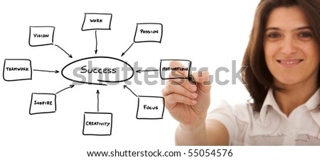 businesswoman drawing in a whiteboard the keys for success - stock photo
