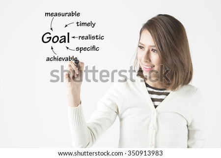 businesswoman drawing info graphs on transparent screen