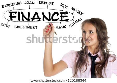 businesswoman drawing plan of Finance - stock photo
