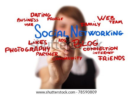businesswoman drawing social networking schema in a whiteboard (selective focus)