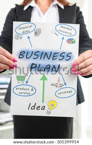 Businesswoman showing business plan concept at office
