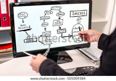 Businesswoman showing business strategy improvement concept on a computer screen