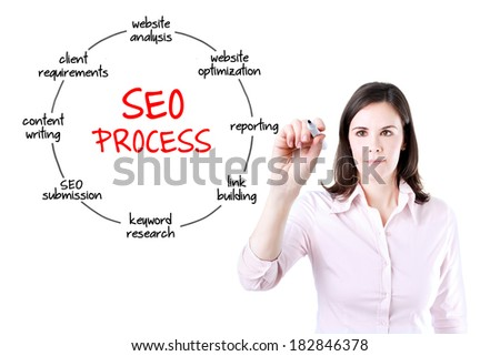 Businesswoman touching virtual screen with SEO process information. Office background. - stock photo