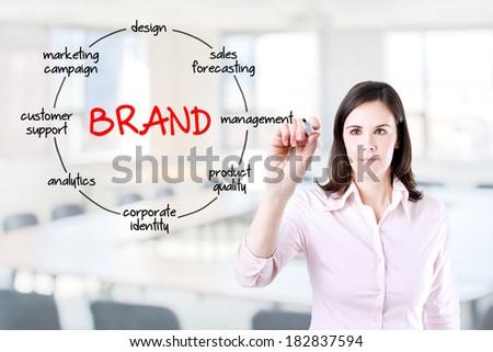 Businesswoman with marker drawing brand circled diagram concept. Office background.