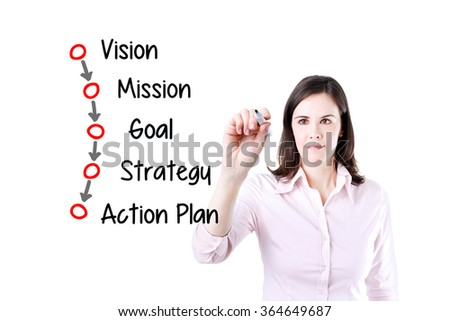 Businesswoman writing business process concept (vision - mission - goal - strategy - action plan). Isolated on white.
