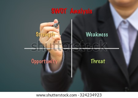 Businesswoman writing SWOT Analysis concept.