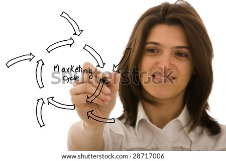 businesswomen drawing a marketing diagram on a glass - stock photo