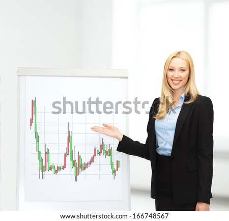 bussiness and money concept - businesswoman with flipboart and forex chart on it in office