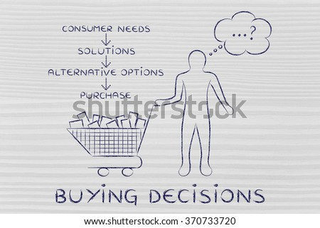buying decisions: customer with shopping cart choosing what to buy & list of steps to decide - stock photo