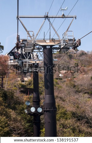 Cable car station in japan for voyage