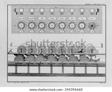 Calculating machine designed by French mathematician Blaise Pascal in 1642 when he was nineteen years old. It could perform addition and subtraction. - stock photo