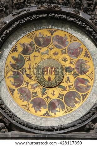 Calendar dial with medallions representing the months, at the Prague astronomical clock or Prague orloj, a medieval astronomical clock (1410) located in Prague.
