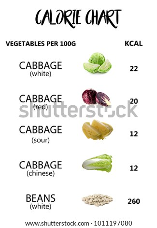 Calories Vegetables Chart Stock Photo Royalty Free