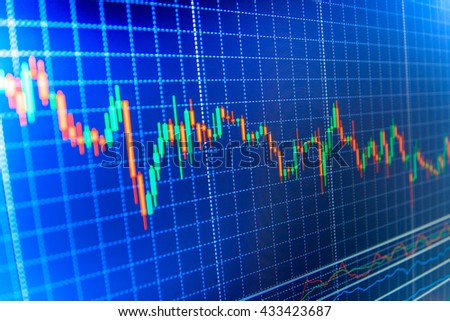 Candle stick graph chart of stock market investment trading. Finance concept. Stock market and other finance themes. Business analysis diagram. Stock trade live. Share price candlestick chart.
