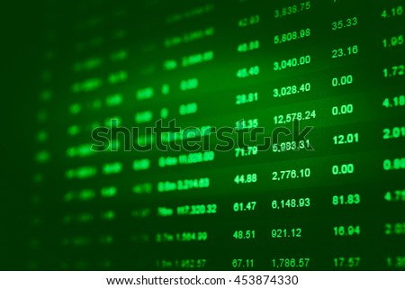 Candle stick graph chart of stock market investment trading. Trading&analysis in Forex graph, forex trading, forex chart, forex market, forex icon, forex logo, forex background and forex education.