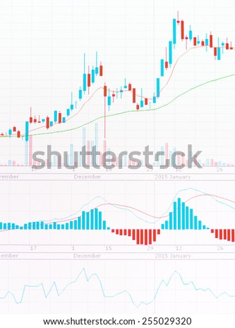 Candle stick graph chart of stock market trading - stock photo