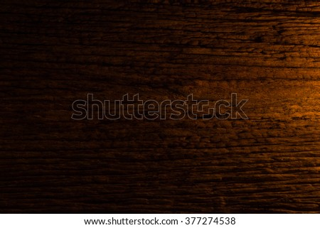Candlelight and old wooden background