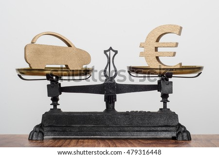 Car sales, old antique balance scales balancing a car and a Euro symbol.