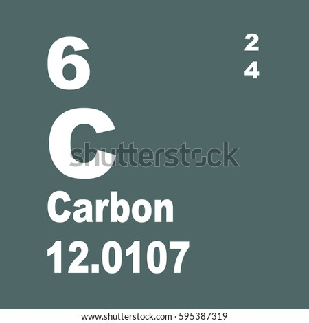 carbon periodic table of elements - Periodic Table Carbon