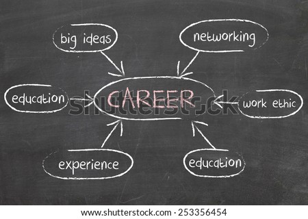 Career Diagram -  How to Succeed in Job - stock photo