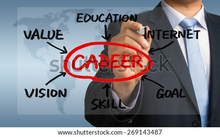 career flowchart concept hand drawing by businessman