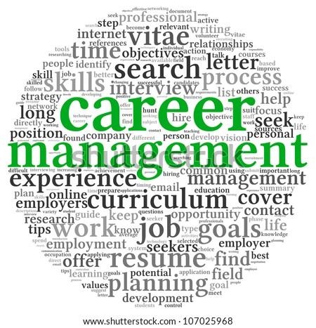 Career management concept in word tag cloud on white