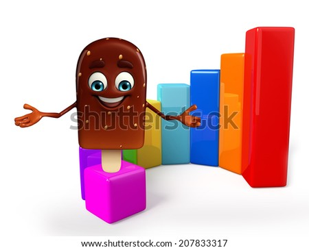 Cartoon Character of Candy with business graph